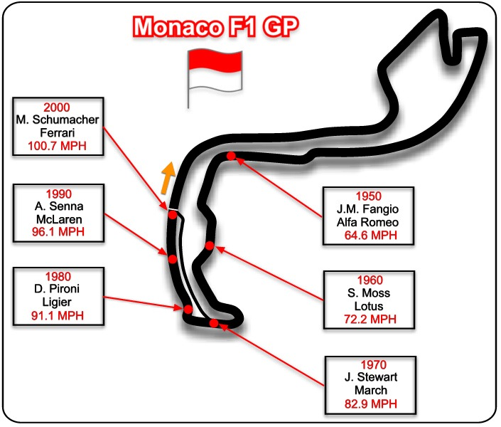 monaco f1 track. monaco tickets Monaco+f1